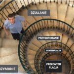 Schody życia, czyli spirala zmian